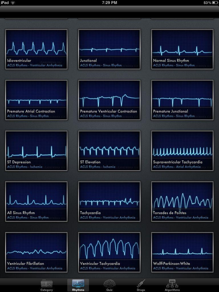 Acls rhythms and quiz icu nursing cardiac nursing