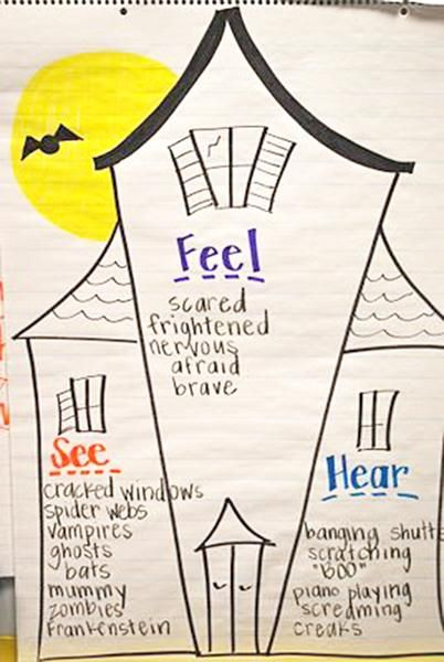 26 Halloween Anchor Charts Your Students Will Love Anchor charts - halloween writing ideas