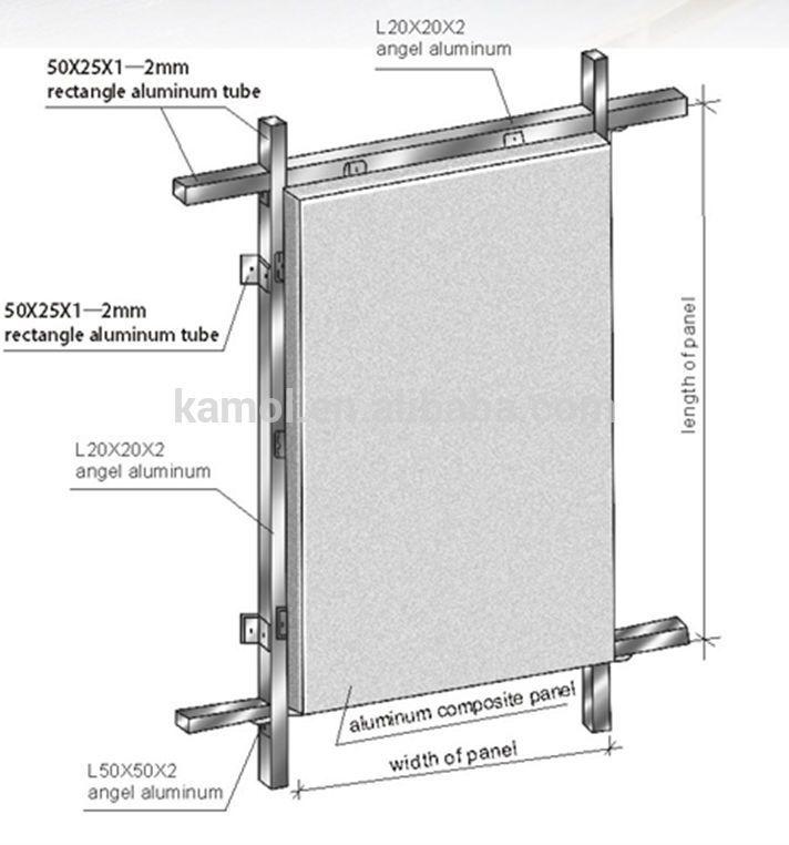 Aluminum Composite Panel Details : Factory price marble alucobond aluminum plastic composite