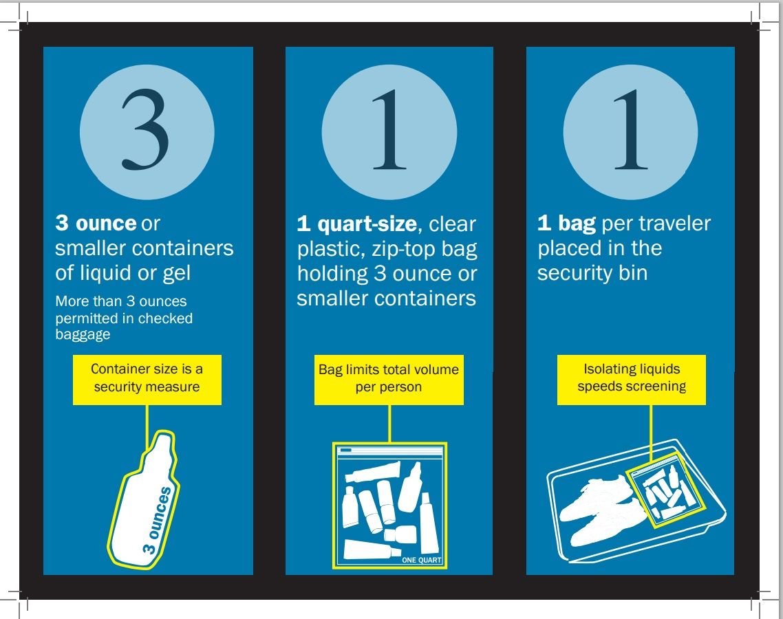 how to pack liquids in carry on luggage