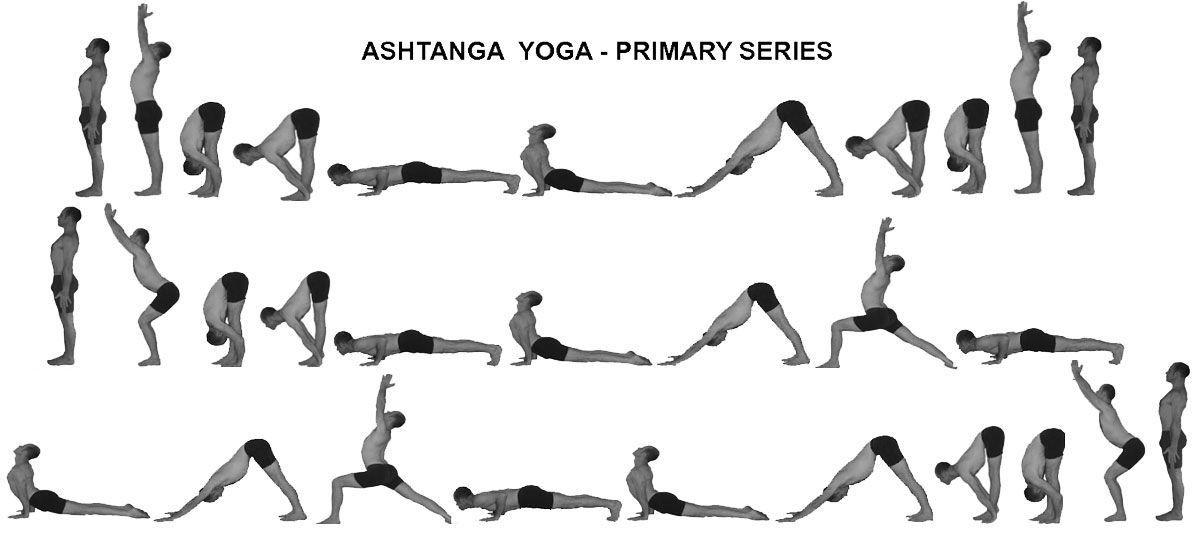 ashtanga yoga - Pesquisa Google | Yoga Classes | Pinterest ...