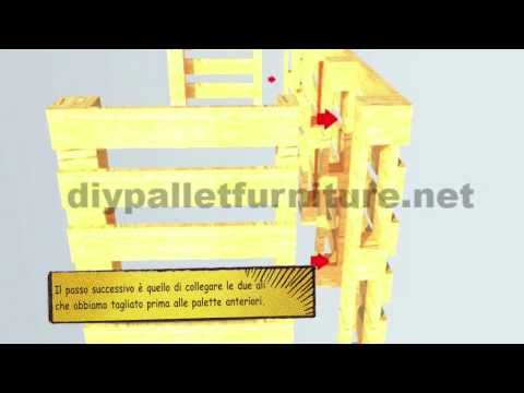 Le istruzioni su come fare una scrivania con palletMobili con Pallet | Mobili con Pallet