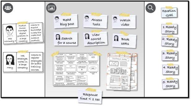 Agile User Story Map for JIRA i u003c3 my UX Pinterest User - website storyboard