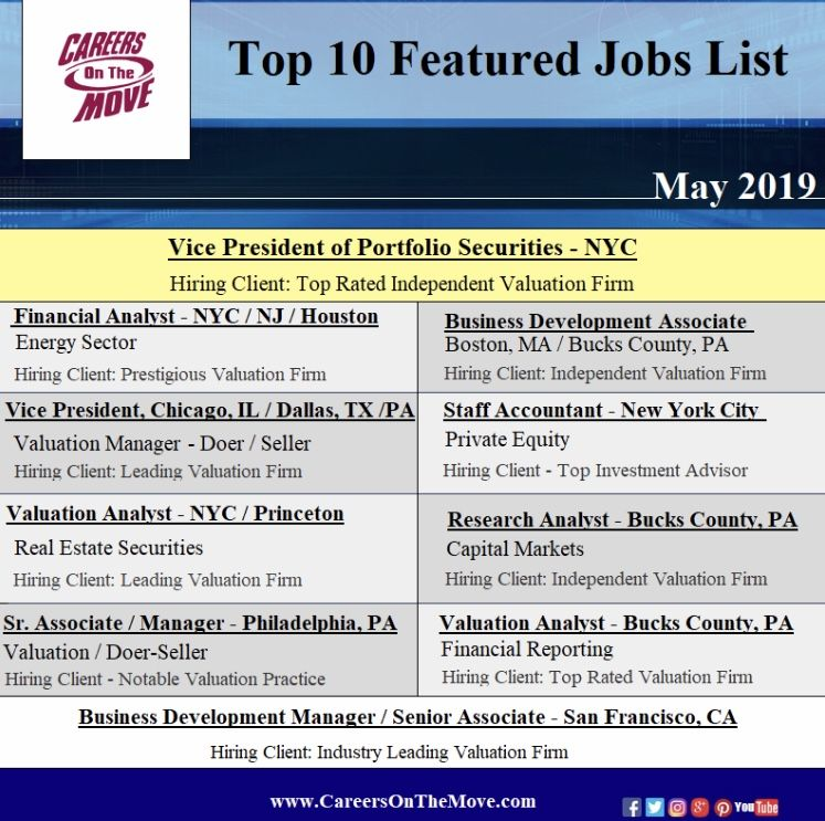 Pin By Grace Mcgrath On Monthly Top 10 Featured Jobs List Of Jobs Job Opening Financial Analyst