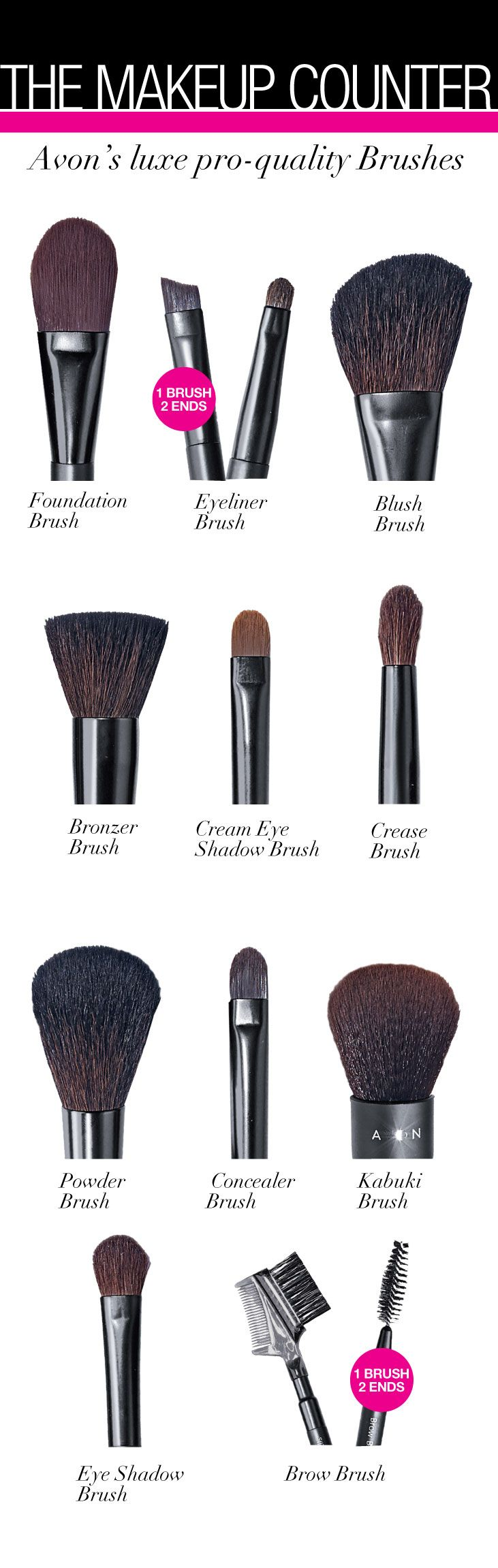 Brushes with greatness! Avon makeup, Eye makeup brushes