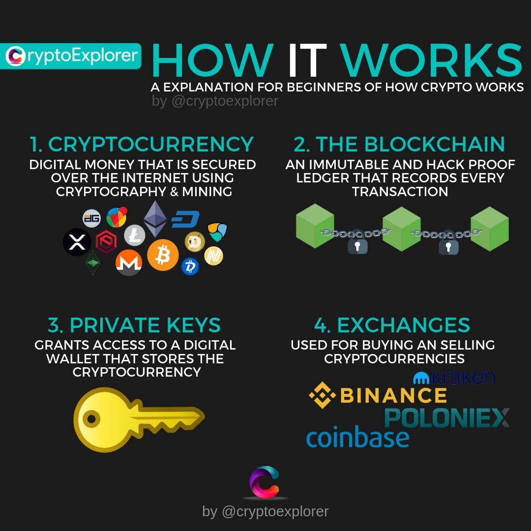 richard branson a investit în bitcoin trader