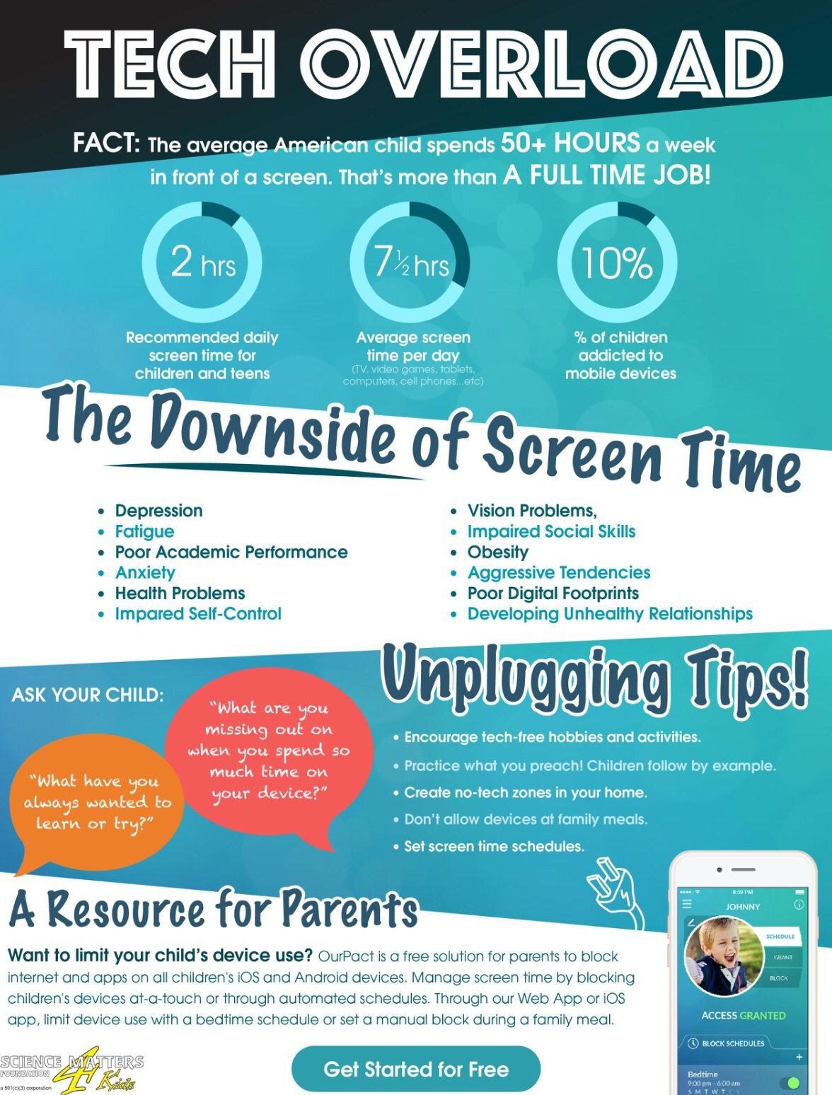 Tech Overload Infographic Limiting Screen Time For Kids