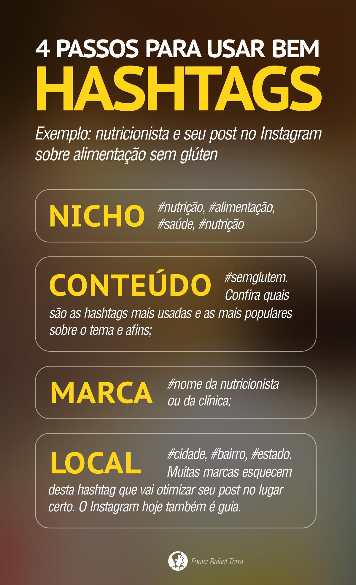 4 passos para usar bem hashtags