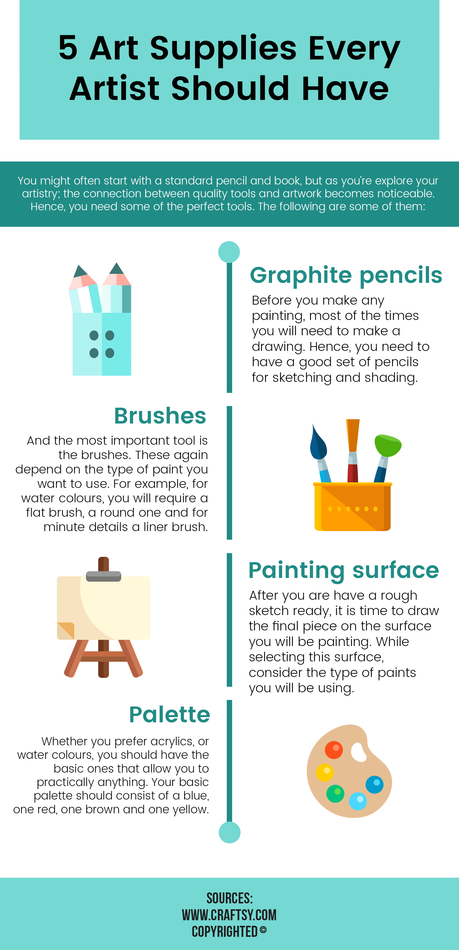 the right supplies can help you improve your art skills graphite