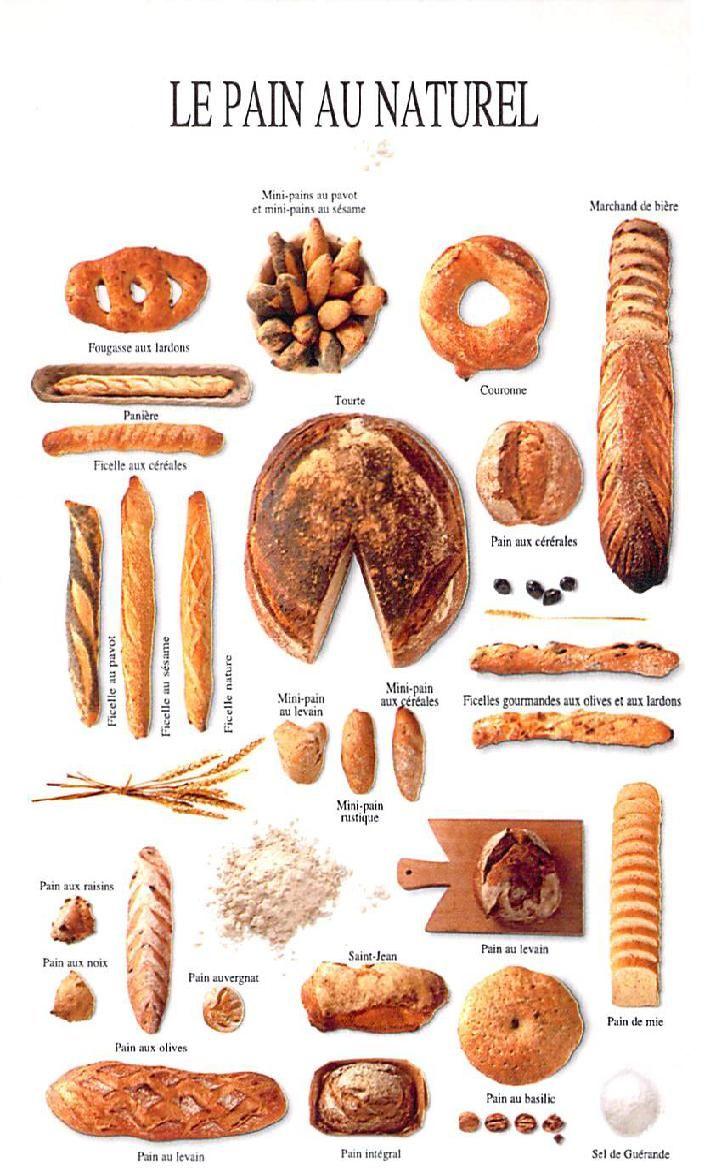 Mi cocina y pasteler a viaje a francia franc s for Vocabulario cocina frances