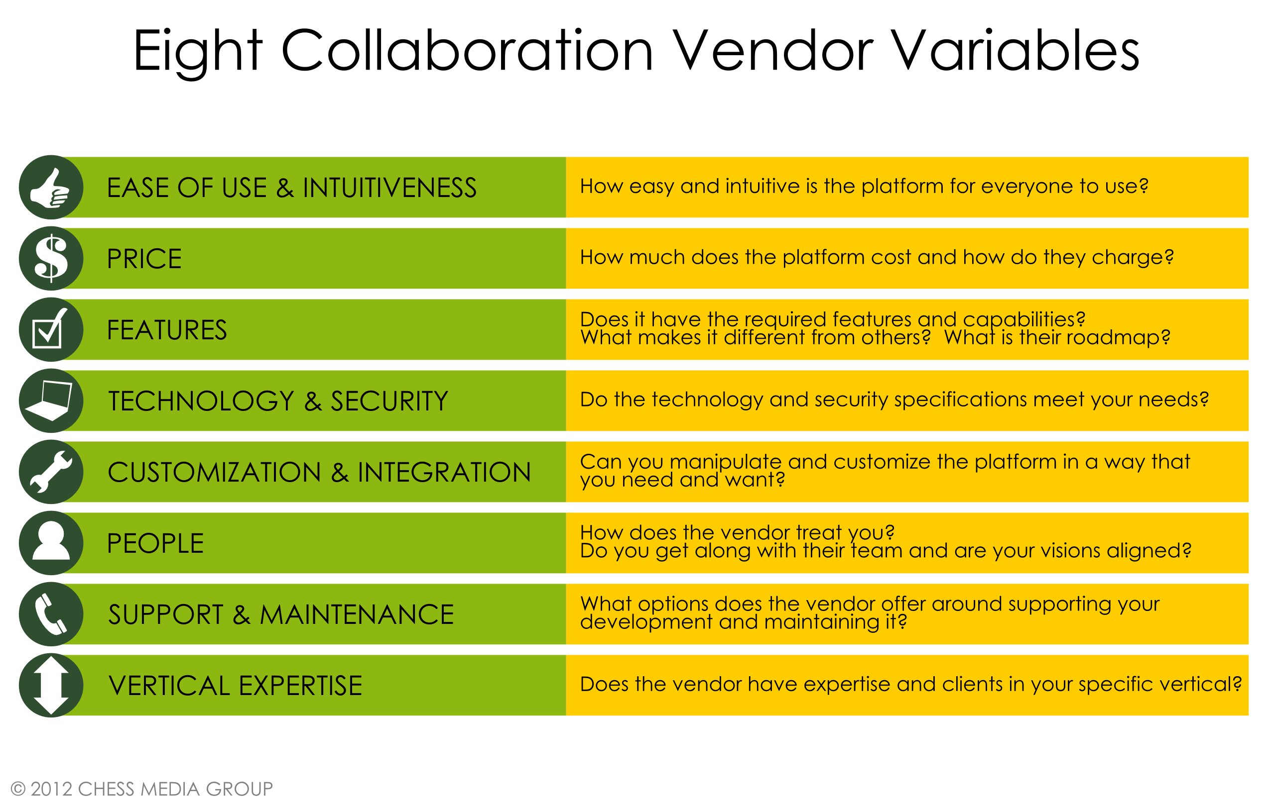 How To Select Enterprise Collaboration Vendors From Jacob Morgan