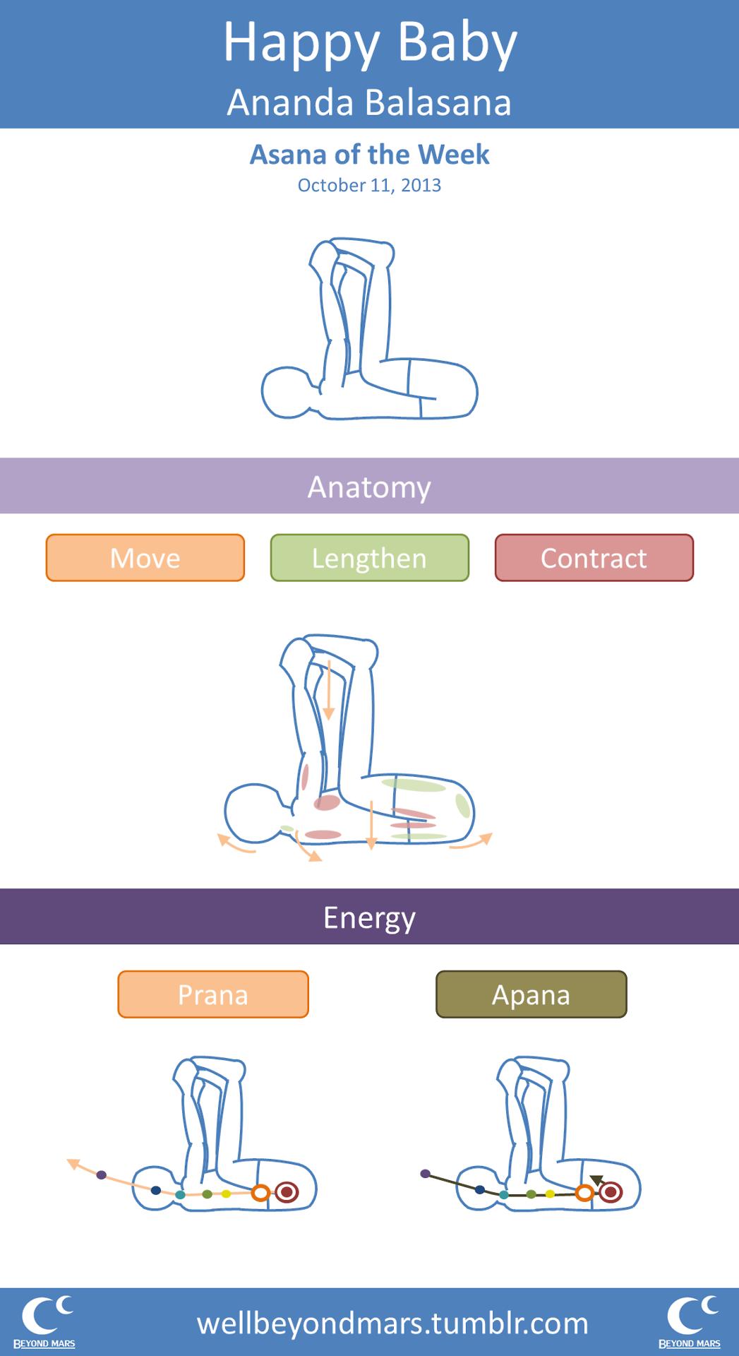 Happy Baby Ananda Balasana Yoga Benefits Asana Yoga Asanas
