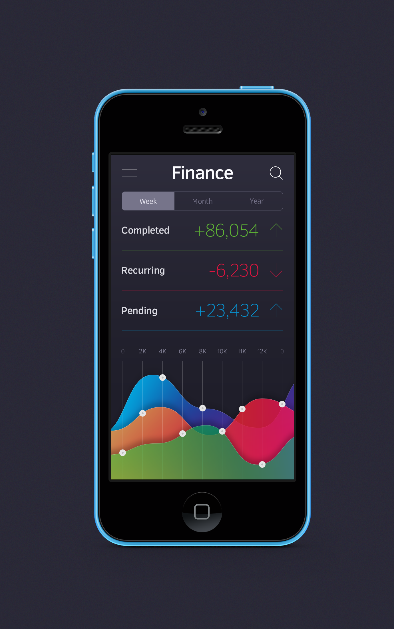how to buy a used iphone finance chart ui chart mobile design and app 8303