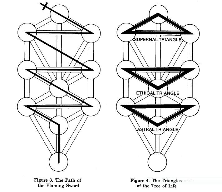 3910 Alpha Omega Tracing Board Diagram Flaming Sword With Serpent Museum Of Witchcraft And Magic Although they exist simultaneously, one flows forth from the other. alpha omega tracing board diagram