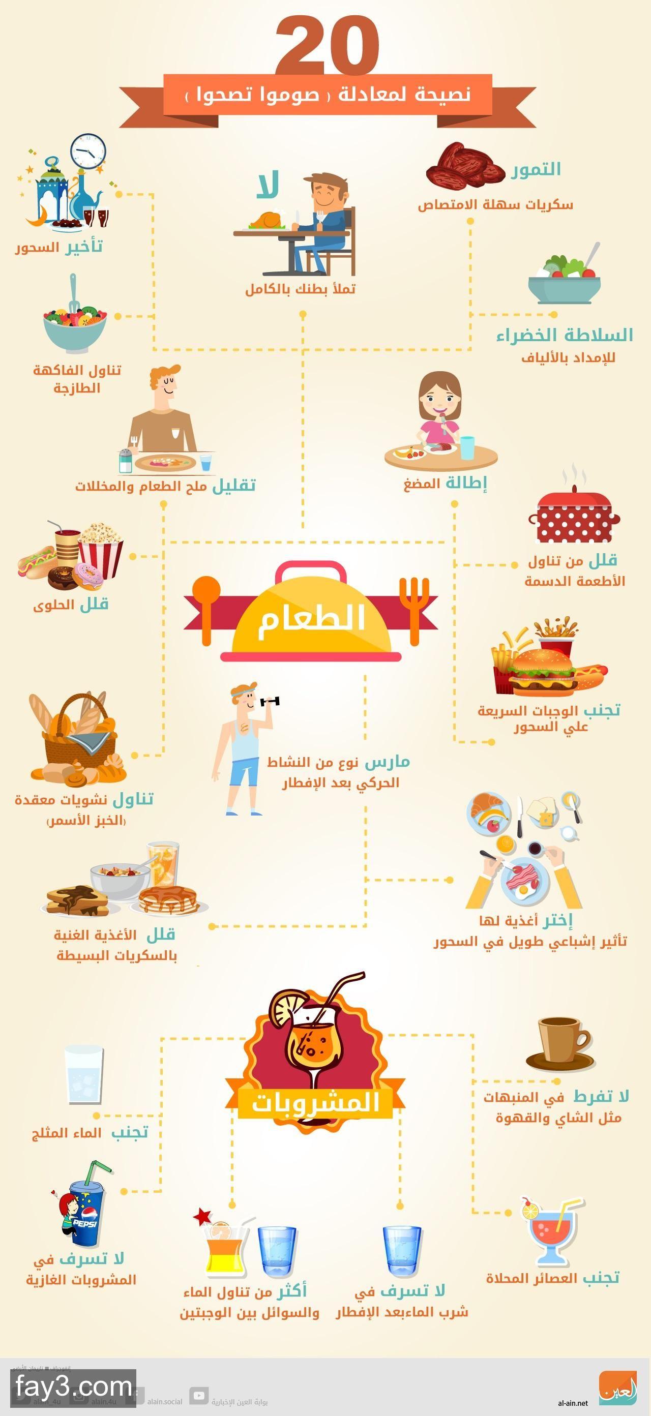 Ramadan Kids Ramadan Ramadan Kareem