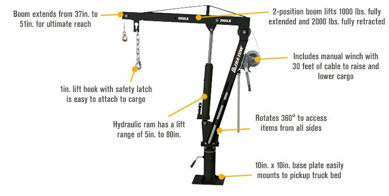 1000-Lb Capacity Ultra-Tow Hydraulic Pickup Truck Crane