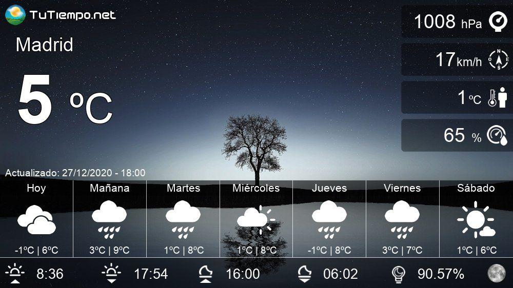 El Tiempo En Madrid Pronostico 15 Dias Probabilidad De Lluvia Manana Es Lunes Diario Escrito