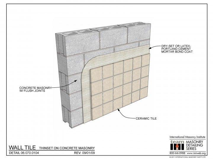 06 070 0104 Concrete Lintels Stone Facade Masonry Wall