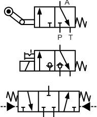 Learn about hydraulic directional valve symbols and how to