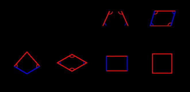 Quadrilaterals Svg Quadrilaterals Quadrilateral Shapes Trapezoid