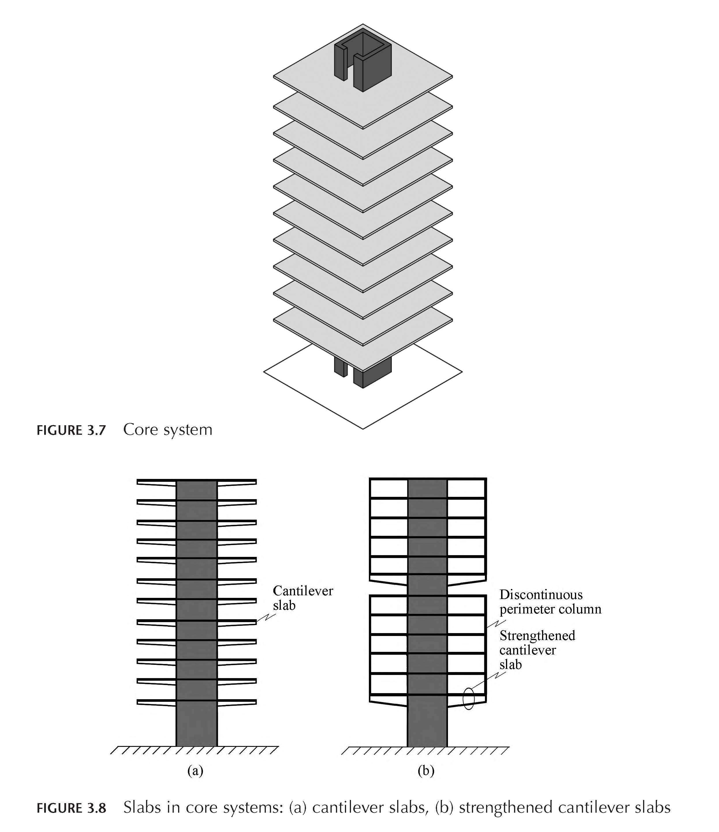 Core Wall System In 2020 Concept Design Wall Systems Conceptual Design