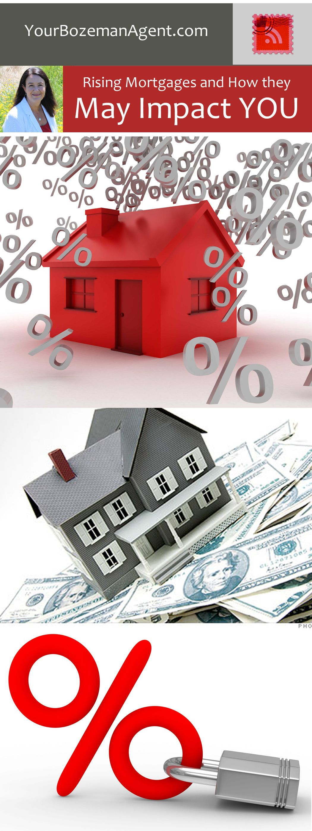 http://yourbozemanagent.com/2014/02/05/rising-mortgages-and-how-they-may-impact-you/