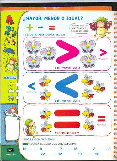 Imágenes Símbolos Mayor Que Menor Que Buscar Con Google Simbolos Matematicos Texto Instructivo Para Niños Actividades De Matematicas