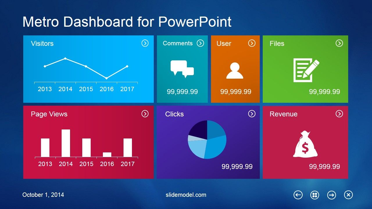 Httpcdnidemodelwp contentuploads6632 01 metro ui free dashboard templates 3 top powerpoint dashboard templates for social media free toneelgroepblik Choice Image