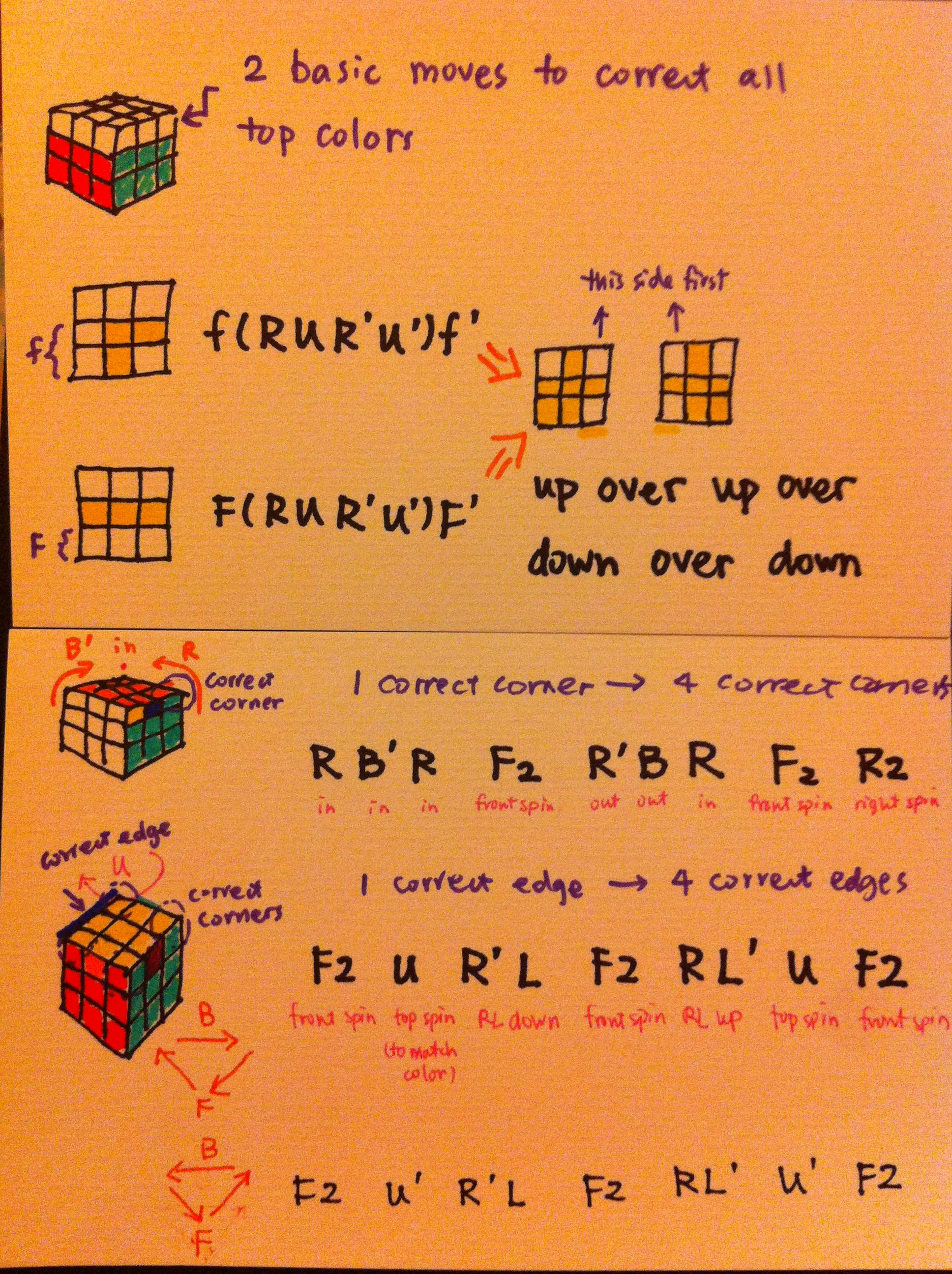 small resolution of rubik s cube my notes on how to solve the last layer of a 3 x