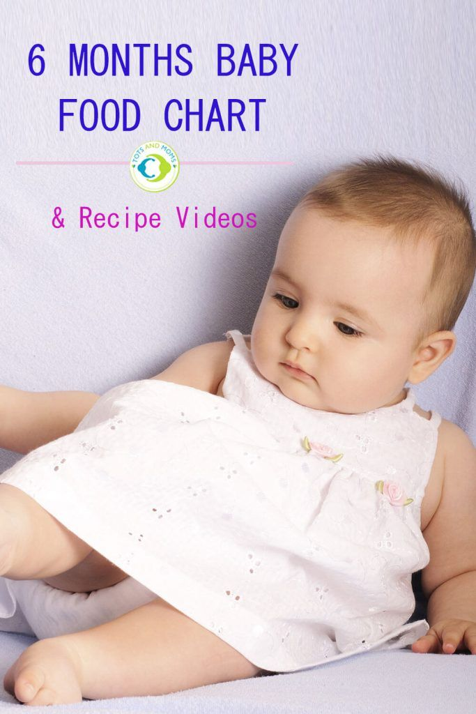 6 months indian baby food chart with recipe videos food charts 6 months baby food chart with recipe videos indian baby forumfinder Image collections