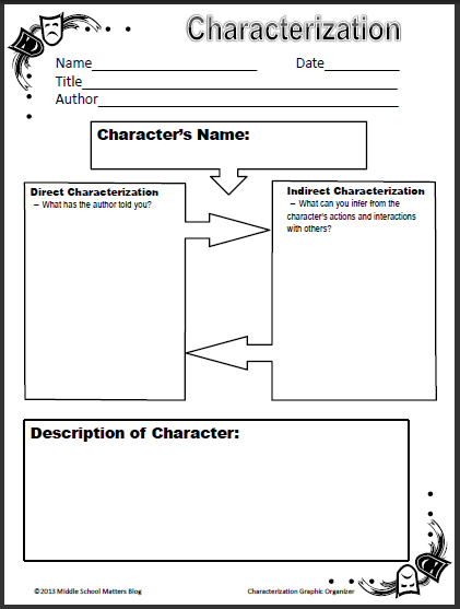 direct interactive instruction lesson plan template - free characterization worksheet for middle schoolers www