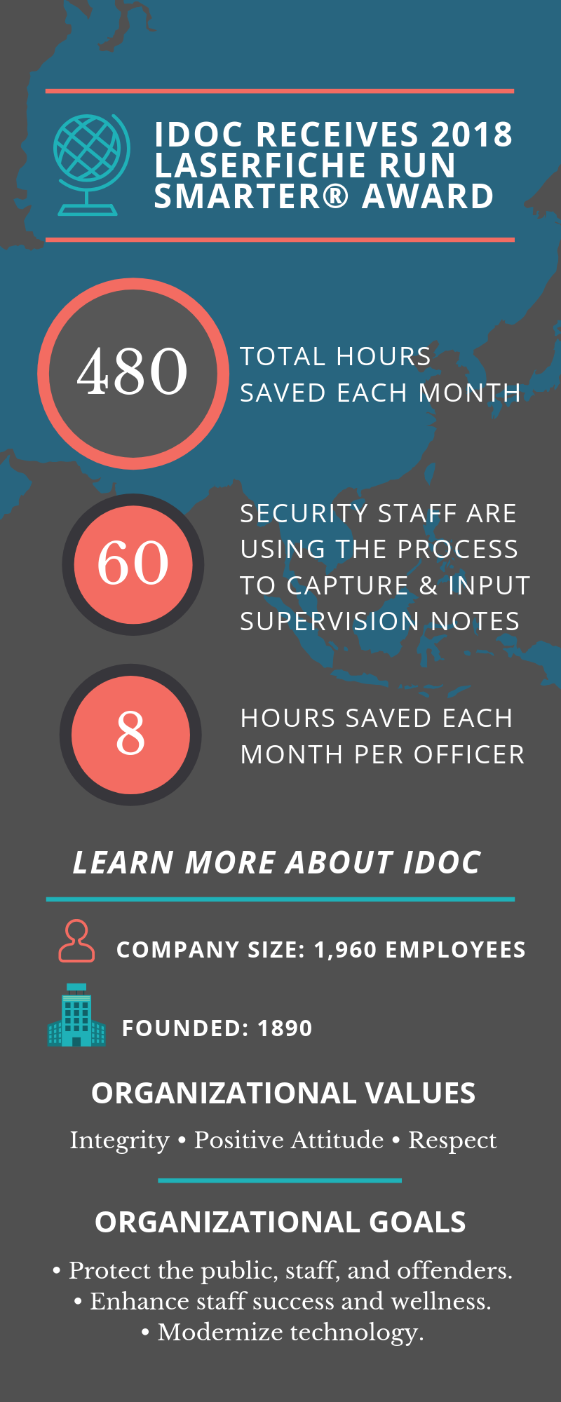 Pin by MCCi on Client Success Stories & Blogs in 2019