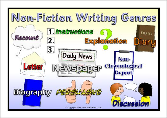 Non Fiction Writing Genres Display Poster Sb10500 Sparklebox