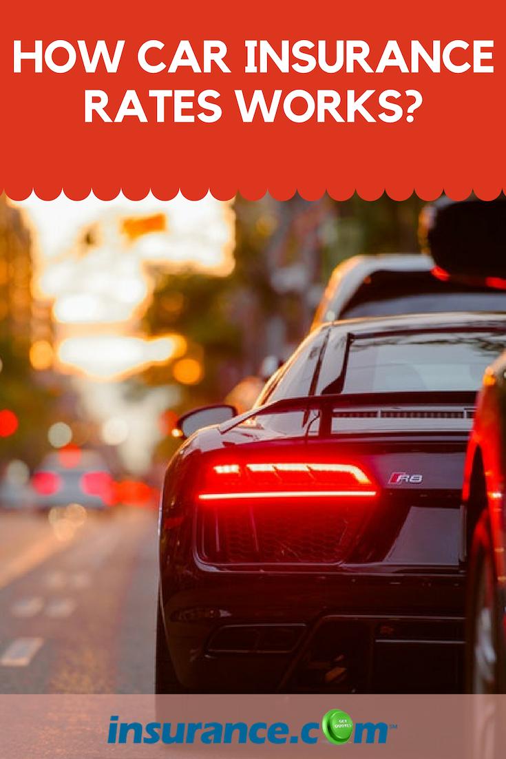 Factors That Affect Car Insurance Rates Car Insurance Rates Car Insurance Insurance Carrier