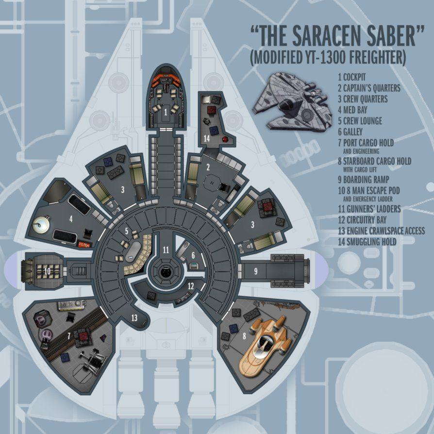 Star Wars Ship Floor Plans Part - 48: Star Wars Stuff