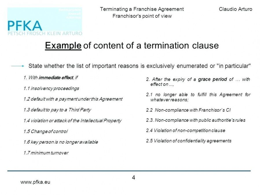 Franchise Agreement Termination Letter Sample In 2020 With Images