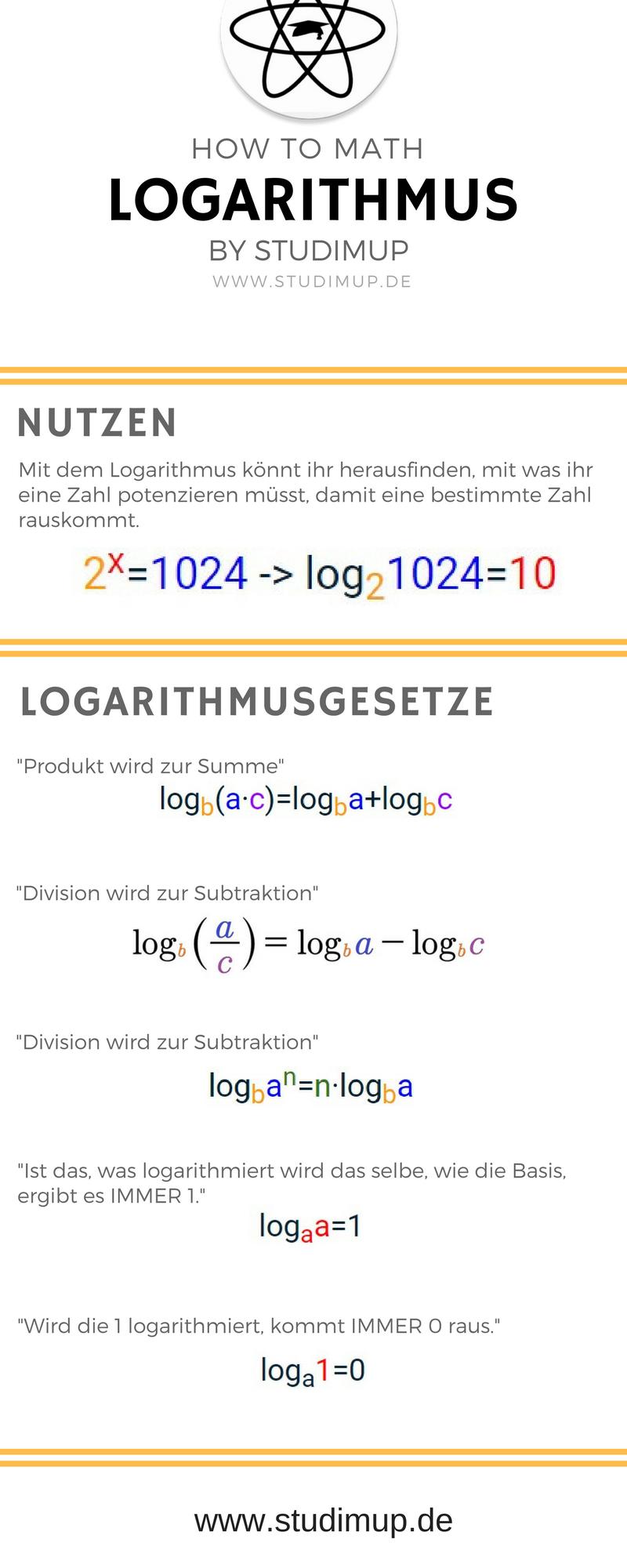 Logarithmische Funktionen Gewichtsverlust Produkt