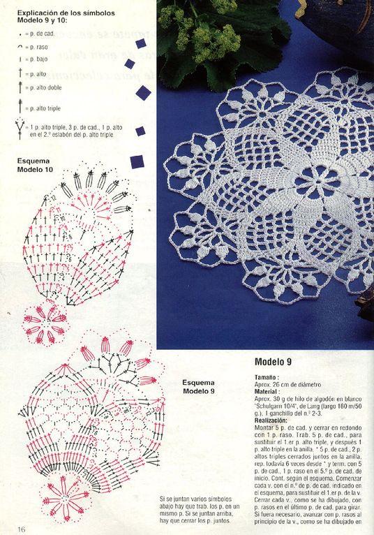 0_103add_bcc06f06_xl.jpg (536×766) | tejidos | Pinterest | Crochet ...