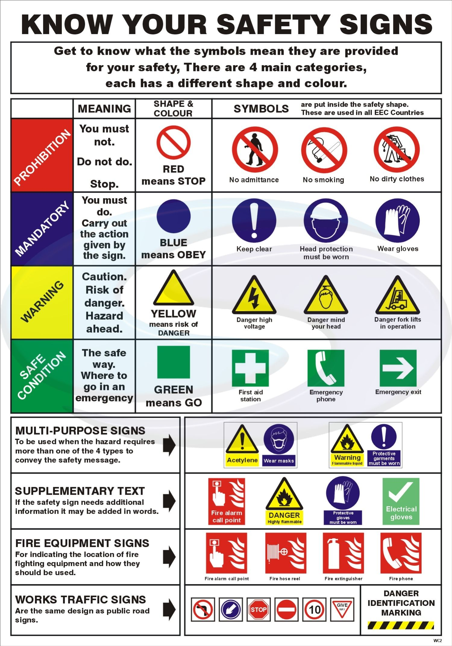 Pin by Vincent Tower on White Card Safety signs, symbols