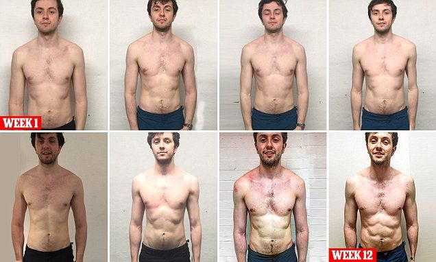 From scrawny to RIPPED in just 12 weeks: Banker reveals how