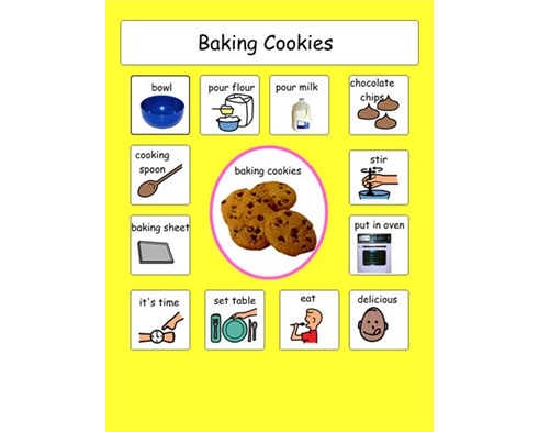 Boardmaker Online Baking Cookies No Bake Cookies School Food