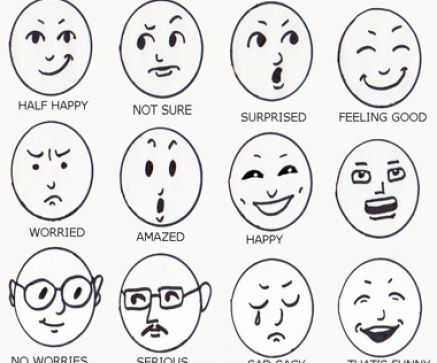How To Draw Faces For Kids How To Draw Faces For Kids Pictures 2