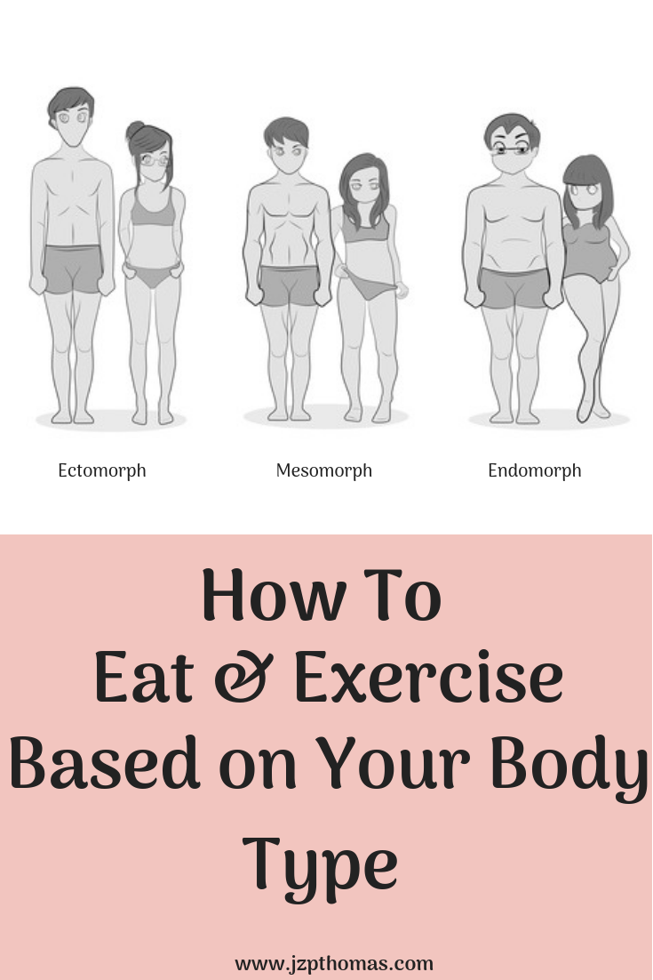 How To Eat & Exercise Based on Your Body Type