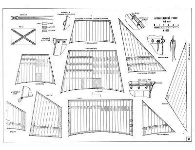 Viking Boat Rib Design For Model Building