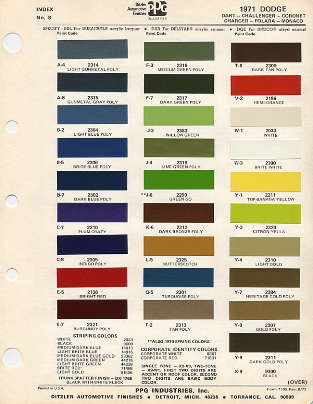 Paint Codes For The 971 Dodge Car Paint Colors Paint Charts Mopar