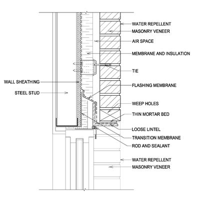 Lintel support at window head steel detail s5 image for Bow window construction detail
