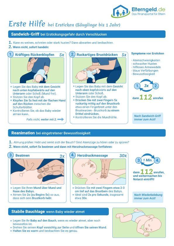 Erste Hilfe am Baby: Richtig reagieren, Leben retten!
