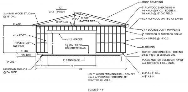 Image Result For 20x30 Garage Plans Garage Plans Shed Plans