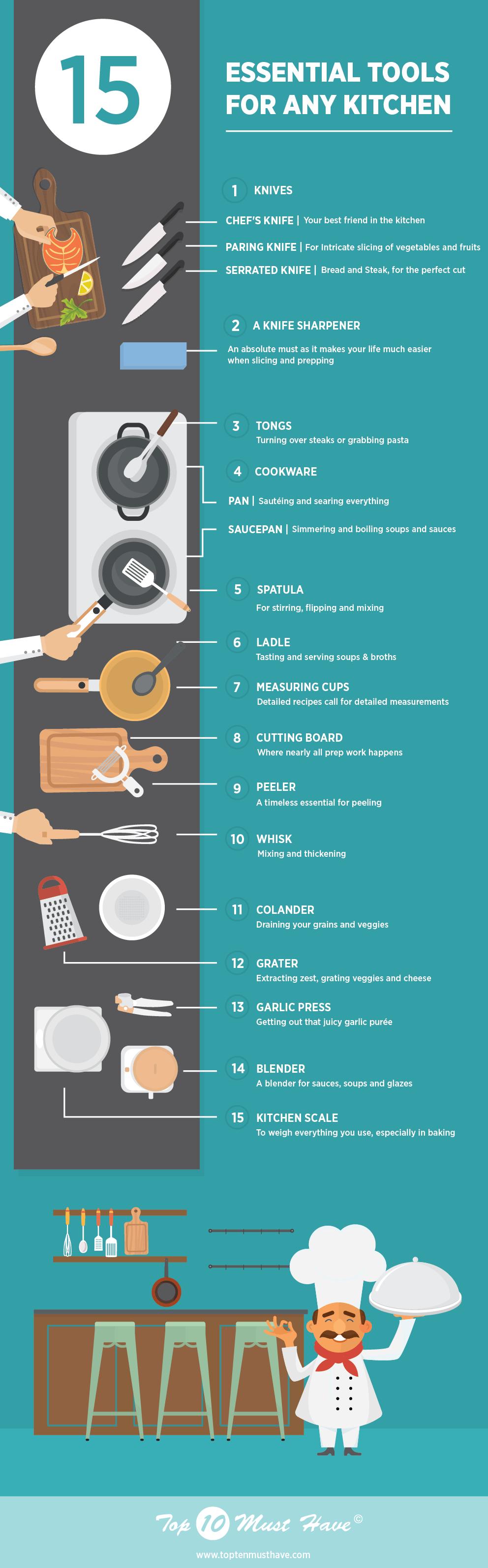Cooking – Infographic List | Kitchen Supplies | Pinterest ...