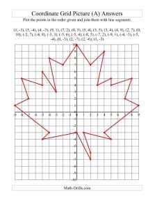 Maple Leaf For Coordinate Plane Activity Geometry Worksheets